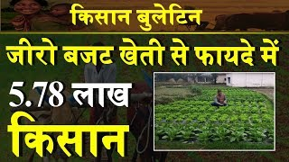 Andhra pradesh, india is leading…